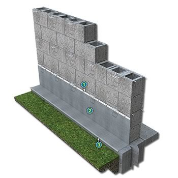 Thru-wall flashing is a complete system that includes numerous potential components such as drip plates (item #3), termination bars (item #1), mortar collection devices, pre-formed corners, weeps and vents.