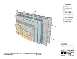 Wall system design example: Adhered stone veneer over CMU backup, sheathing, and Z channels.