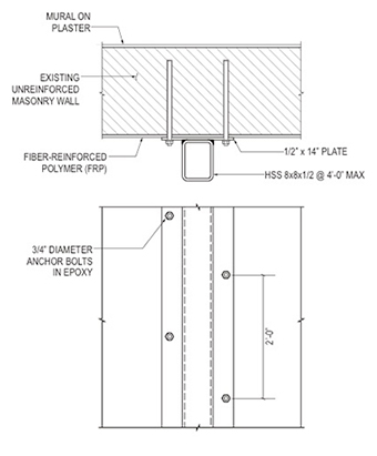 Figure 2. Schematic Design for Strengthening of Italian Hall Mural Wall